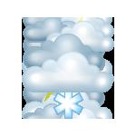 пасмурно с просветами, небольшой снег