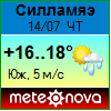 Погода от Метеоновы по г. Силламяэ