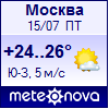 Погода от Метеоновы по г. Москва