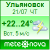 Погода от Метеоновы по г. Ульяновск
