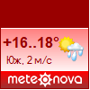 Погода от Метеоновы по г. Сумы
