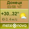 Погода от Метеоновы по г. Донецк