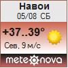 Погода от Метеоновы по г. Навои