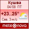Кушва - прогноз погоды на 14 дней на Метеонове