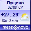 Погода от Метеоновы по г. Пущино