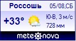 Погода в Россоши - установите себе на сайт информер с прогнозом погоды