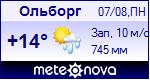 Погода в Ольборге - установите себе на сайт информер с прогнозом погоды