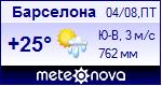 Погода в Барселоне - установите себе на сайт информер с прогнозом погоды
