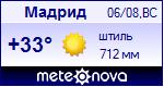 Погода в Мадриде - установите себе на сайт информер с прогнозом погоды