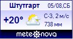 Погода в Штутгарте - установите себе на сайт информер с прогнозом погоды