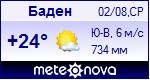 Погода в Бадене - установите себе на сайт информер с прогнозом погоды