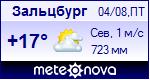 Погода в Зальцбурге - установите себе на сайт информер с прогнозом погоды