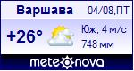 Погода в Варшаве - установите себе на сайт информер с прогнозом погоды
