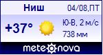 Погода в Нише - установите себе на сайт информер с прогнозом погоды