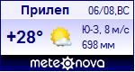 Погода в Прилепе - установите себе на сайт информер с прогнозом погоды