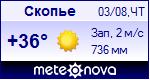 Погода в Скопье - установите себе на сайт информер с прогнозом погоды