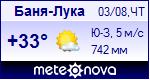 Погода в Баня-Луке - установите себе на сайт информер с прогнозом погоды