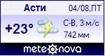 Погода в Асти - установите себе на сайт информер с прогнозом погоды