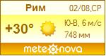 Рим - прогноз погоды на 14 дней на Метеонове