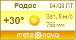 Родос - прогноз погоды на 14 дней на Метеонове