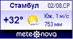 Погода в Стамбуле - установите себе на сайт информер с прогнозом погоды