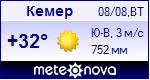 Погода в Кемере - установите себе на сайт информер с прогнозом погоды