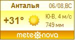 Анталия - прогноз погоды на 14 дней на Метеонове