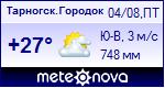 Погода в тарногском городке