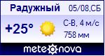 Погода в Радужном - установите себе на сайт информер с прогнозом погоды