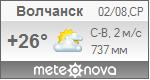 Погода от Метеоновы по г. Волчанск