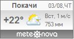 Погода от Метеоновы по г. Покачи