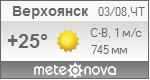 Погода от Метеоновы по г. Верхоянск