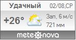Погода от Метеоновы по г. Удачный