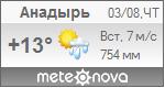 Погода от Метеоновы по г. Анадырь