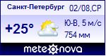 Погода в Санкт-Петербурге - установите себе на сайт информер с прогнозом погоды