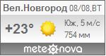 Погода от Метеоновы по г. Великий Новгород