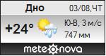 Погода от Метеоновы по г. Дно