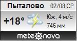 Погода от Метеоновы по г. Пыталово