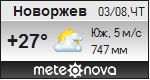 Погода от Метеоновы по г. Новоржев