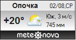 Погода от Метеоновы по г. Опочка