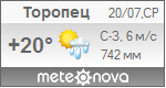 Погода от Метеоновы по г. Торопец