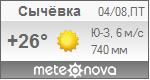 Погода от Метеоновы по г. Сычевка