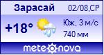 Погода от Метеоновы по г. Зарасай