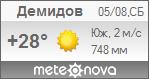 Погода от Метеоновы по г. Демидов
