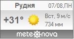 Погода от Метеоновы по г. Рудня (Смоленск.)