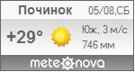 Погода от Метеоновы по г. Починок