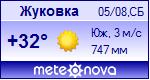 Погода от Метеоновы по г. Жуковка