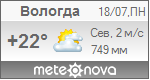 Погода от Метеоновы по г. Вологда