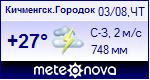 Погода в Кичменгском Городке - установите себе на сайт информер с прогнозом погоды