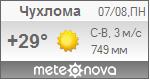 Погода от Метеоновы по г. Чухлома